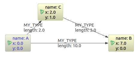 A Star Algorithm Java 112